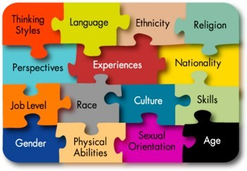 5 Best Practices for Diversity and Inclusion in the Workplace
